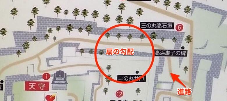 map-扇の勾配