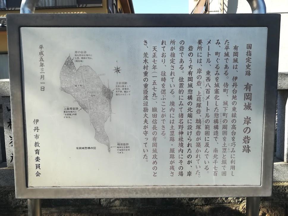 有岡城 岸の砦跡 説明書き