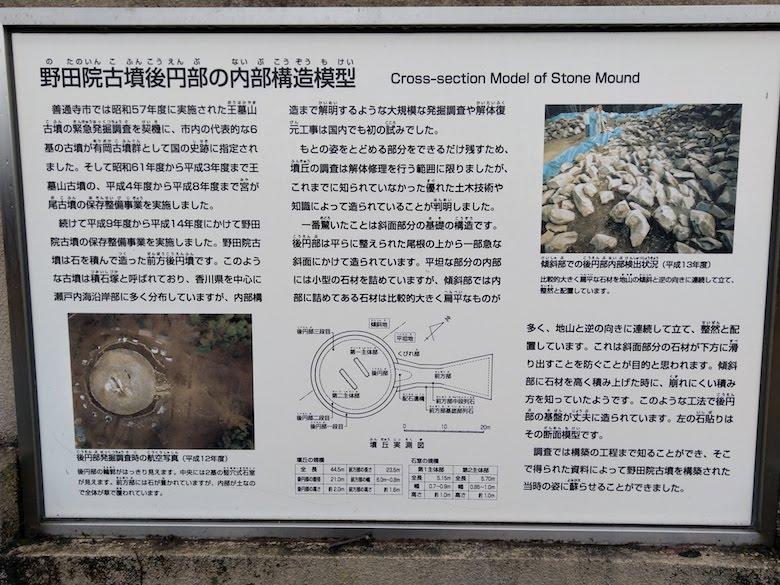 野田院古墳後円部の内部構造模型の説明パネル