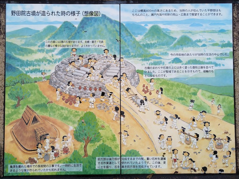野田院古墳が造られた時の様子(想像図)のパネル